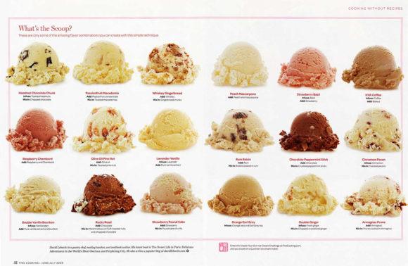 Fine Cooking Ice Cream